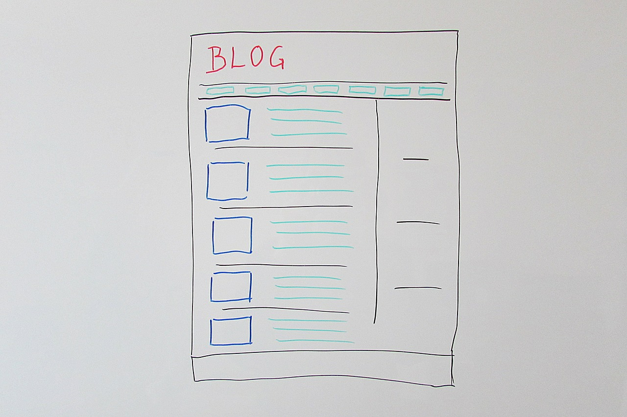 Blog Wireframe