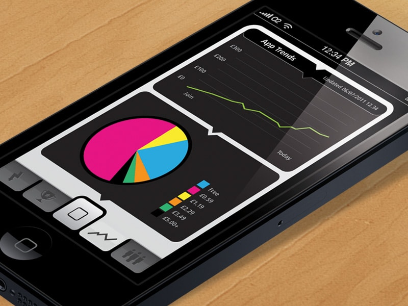 App Tracker UI / UX Design for iOS, Created by Mike Hince, UI/UX Designer Solihull, Birmingham, West Midlands